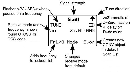 Easier to Read PSR310/410 Scanner Manual